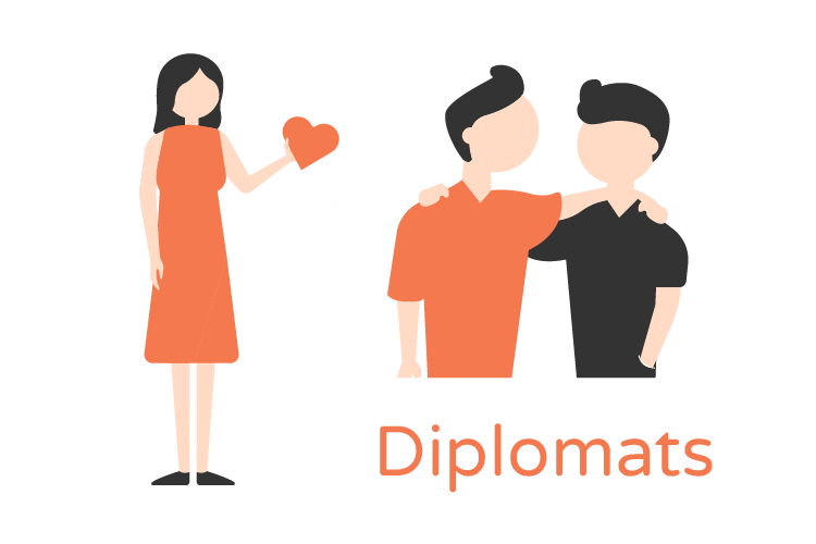 Personality_Test_-_Diplomats